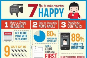 7 surefire ways to frustrate a journalist