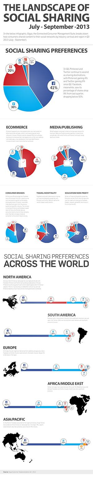 socialsharing-large